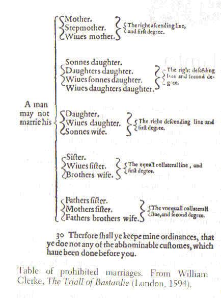Значит, так. Мать, мачеха, мать жены - прямая линия и первая степень