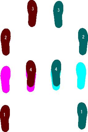 Charleston Basic on Swing Dance Steps Diagram