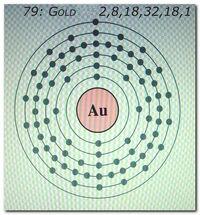 Схема атома золота.