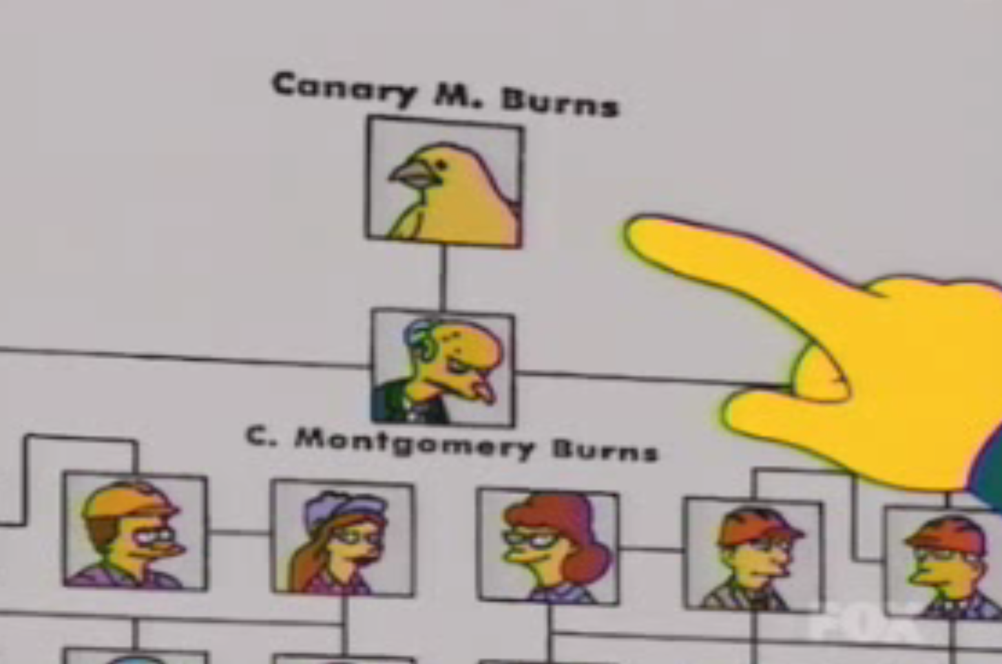 Canary M. Burns - Simpsons Wiki