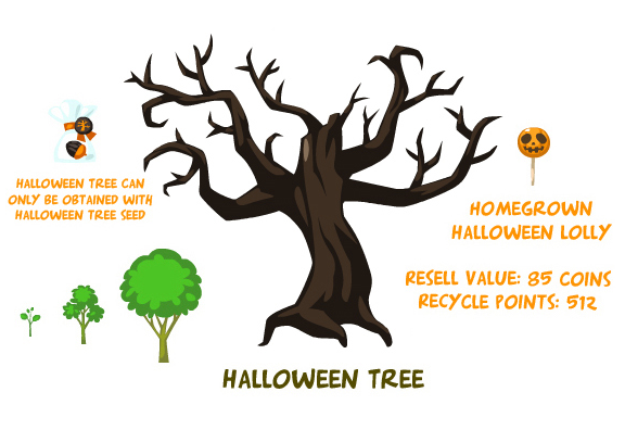 Halloween tree pet society wiki pets stores fish for Fish in a tree summary