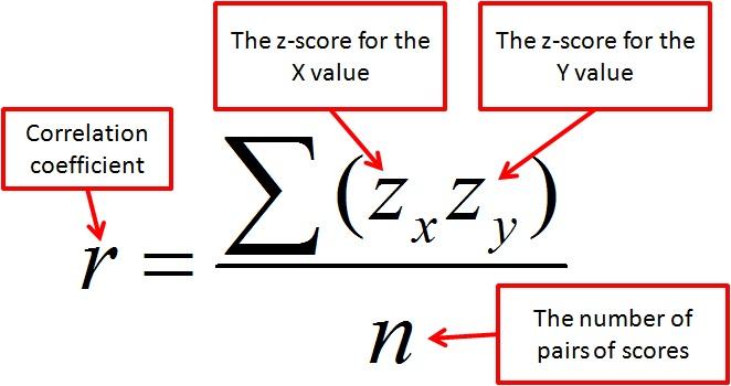 Pearson s correlation coefficient formula pictures to pin for Correlation coefficient r table