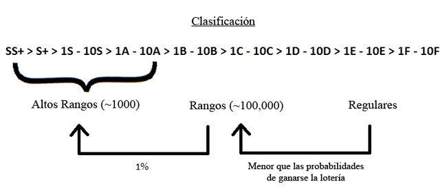 Guía Torre 650px-Clasificacion_y_probabilidad