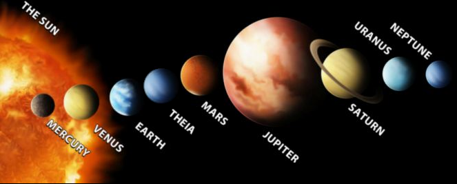 list names of planets - photo #15