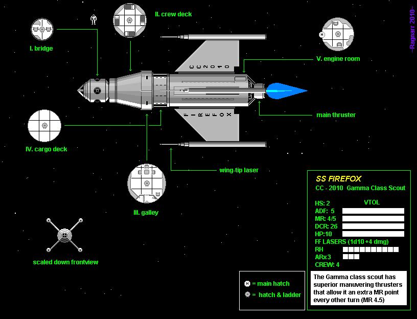 basic design atomic rockets projectrhocom - 816×624